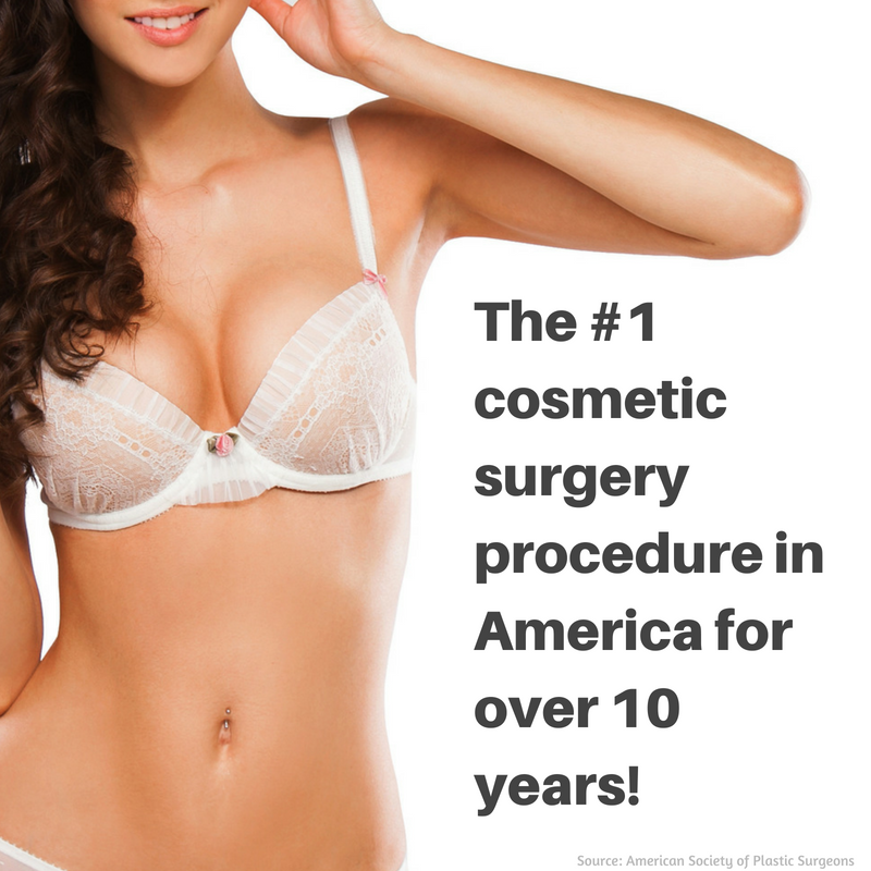 Breast Augmentation Surgery Greenwood Greenville Sc