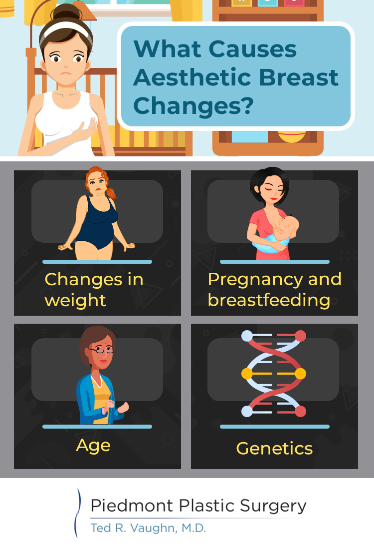 Breast changes that can be improved at Piedmont Plastic Surgery | Infographic